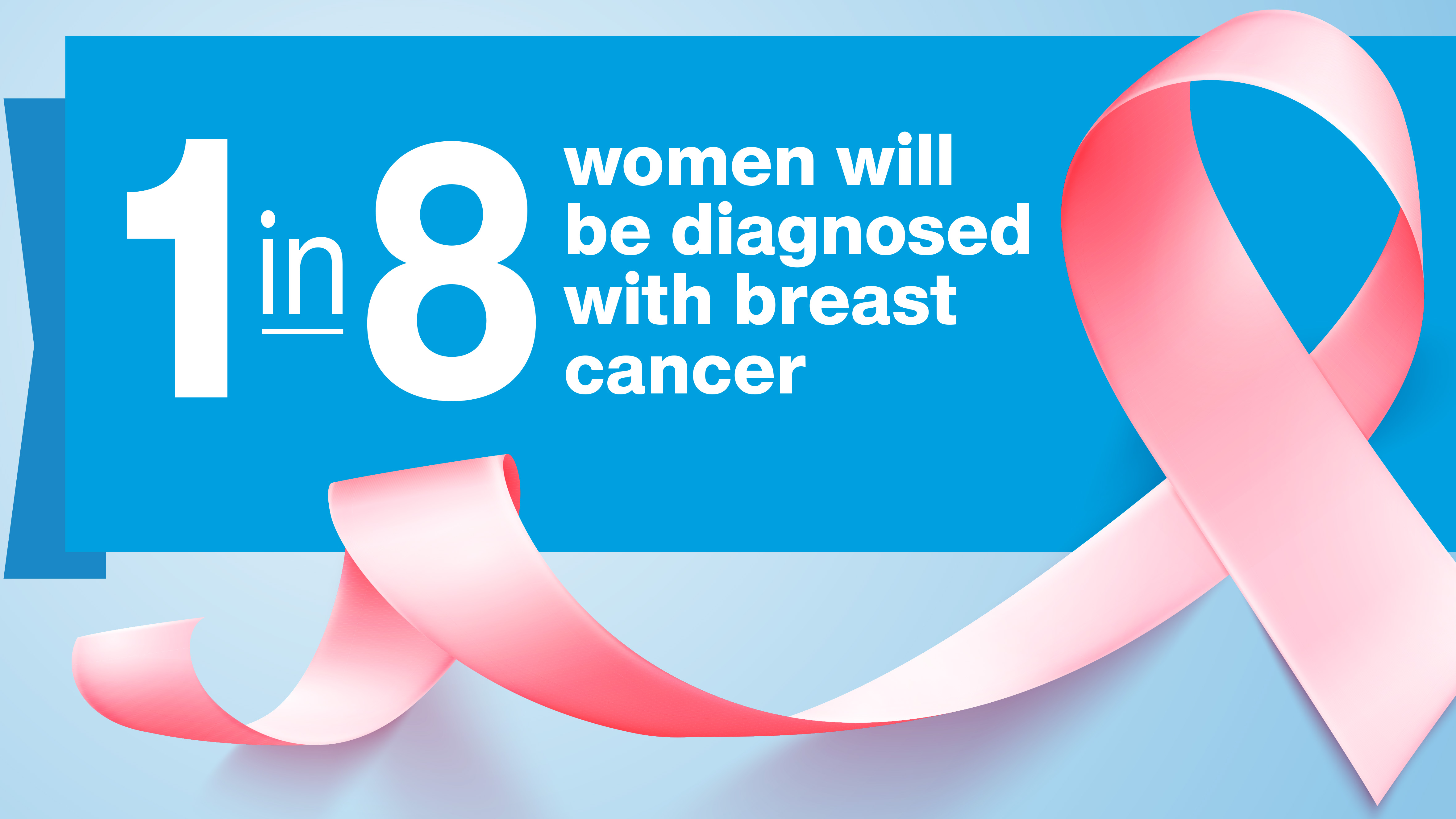 Infographic: Stats on breast cancer