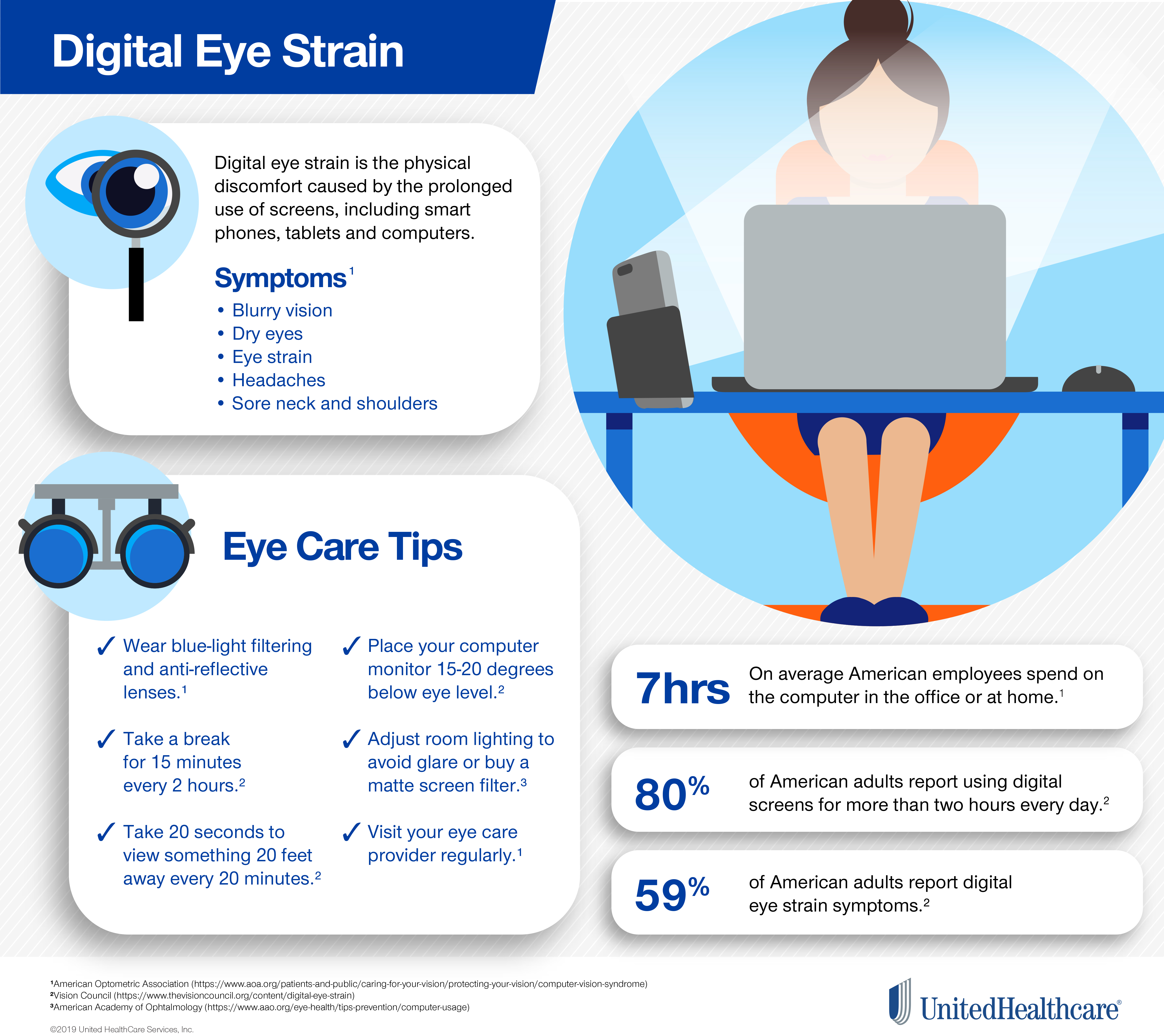 digital eye strain and computer vision syndrome explained