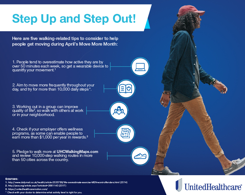 Infographic: Five walking related tips to help get people moving