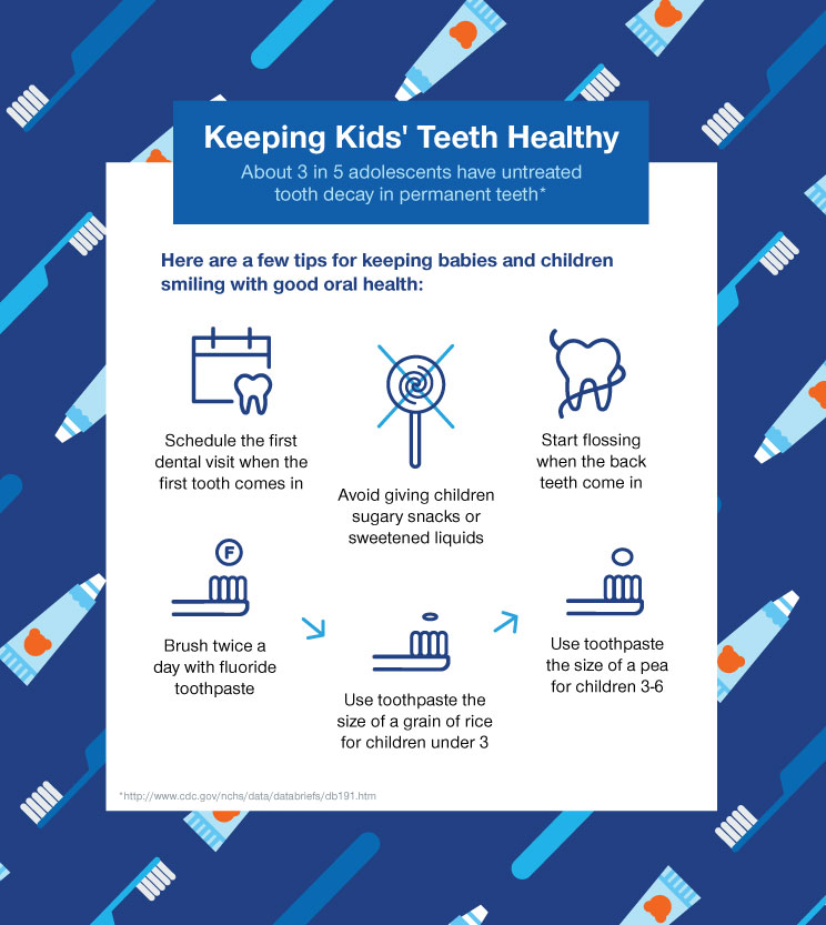 Infographic: Tips for keeping kid's teeth healthy